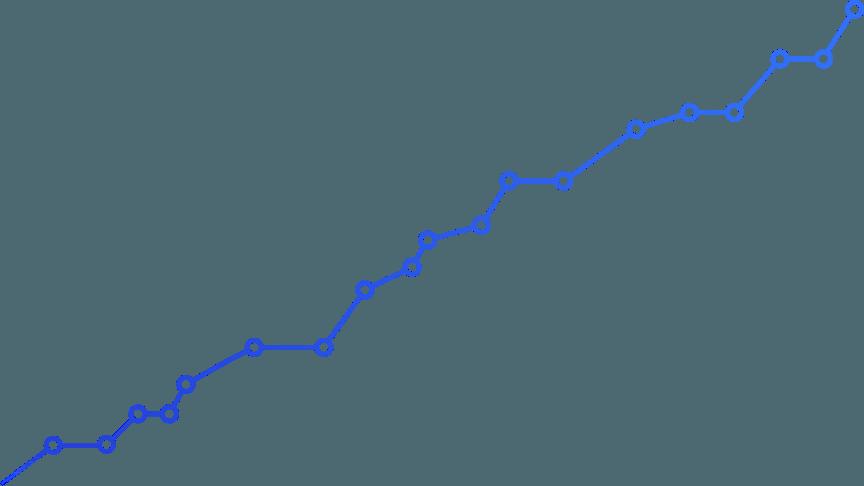 Myndshft Graph